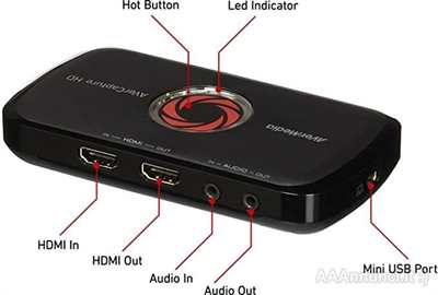 GameCapture Avermedia LGP Lite GL310